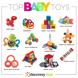 Discovery Toys Top Products by Age
